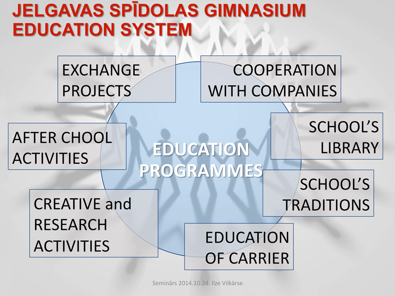 Spidola Gym Slide 11